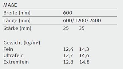Troldtekt-A2-Akustikplatten Masse