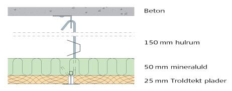 Akustik for viderekommende - de forskellige typer af lydabsorbenter