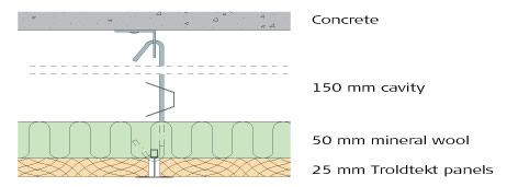 Advanced acoustics - the different types of sound absorbers