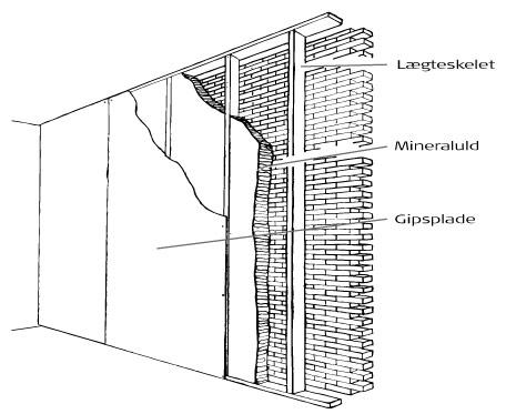 Akustik for viderekommende - membranabsorbenter